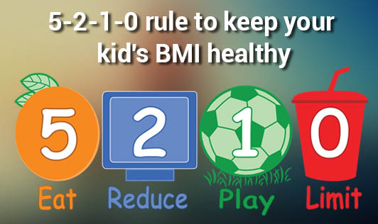 5-2-1-0 rule to keep your kid's BMI healthy