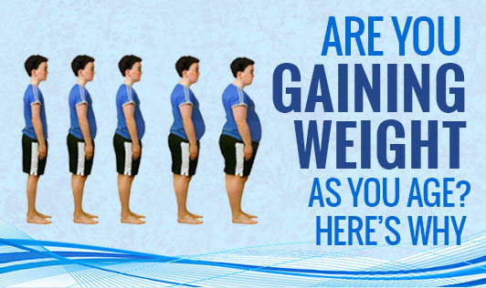 Are You Gaining Weight As You Age? Here's Why!