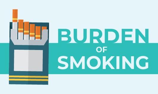 Burden of smoking