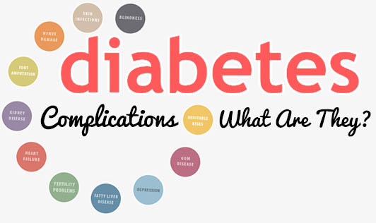 Diabetes Complications - What Are They?