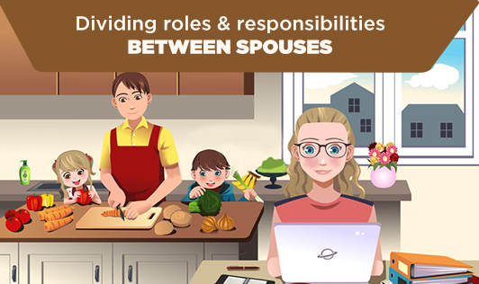 Dividing Roles & Responsibilites Between Spouses