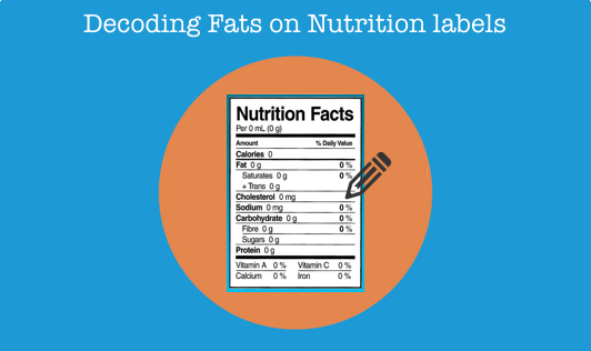 "Decoding ""Fats"" on Nutrition labels"