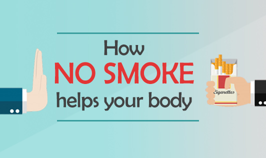 How no smoke helps your body