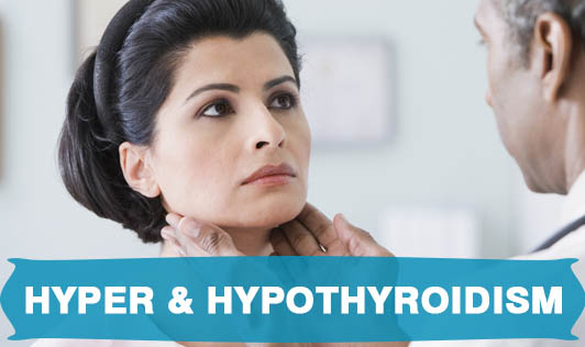 Hyper & Hypothyroidism