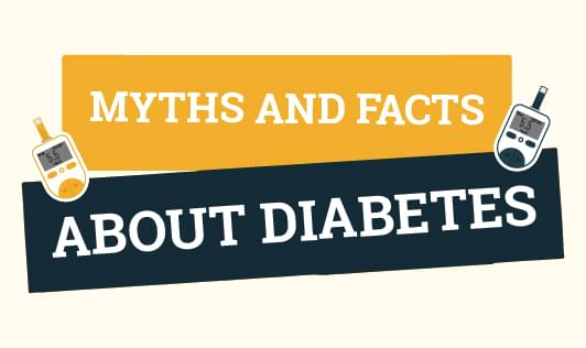 Myths & Facts about Diabetes