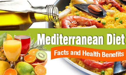 Mediterranean Diet - Facts and Health Benefits