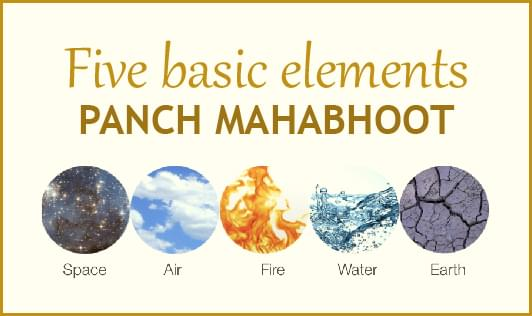 Five basic elements (Panchmahabhoot). Why their balance is important?