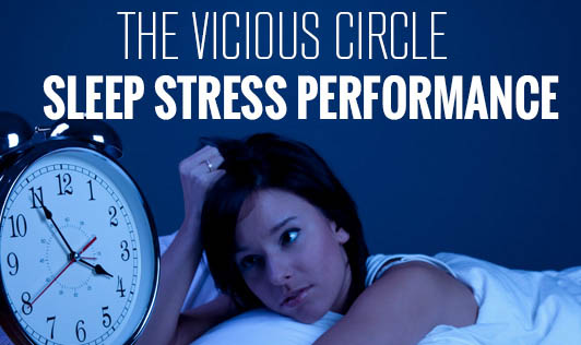 The Vicious Circle: Sleep, Stress, Performance