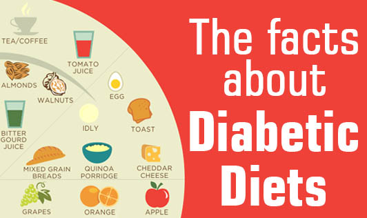 The facts about Diabetic diets