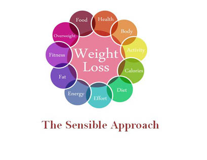 Weight Loss: The sensible approach