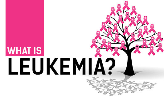 What is Leukemia?